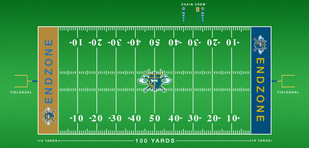 Das American Football Spielfeld